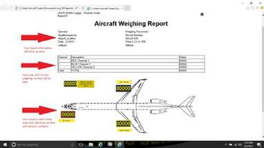 weighing a falcon jet, weighing a jet, weighing a falcon 900, aircraft scale, aircraft scales, wireless aircraft scales. wireless aircraft scale, large jet scales, large jet weighing, airplane scales, aircraft weighing equipment, aircraft rental scales. aircraft rental scale, 万博新用户注册